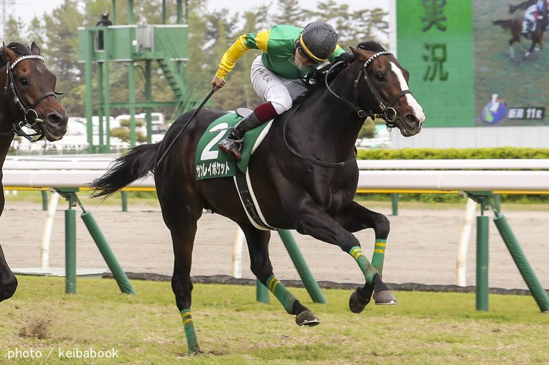 Winning Run